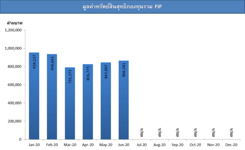 mf16_graph_202006