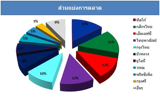 pvd8_graph_201912