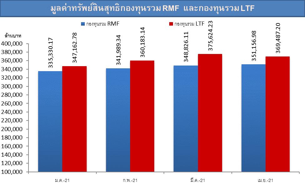 mf15_graph_202104