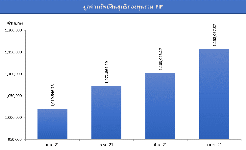 mf16_graph_202104